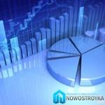 Анализ рынка складской недвижимости